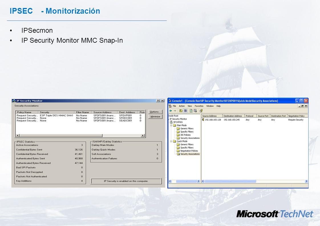 IPSEC - Monitorización