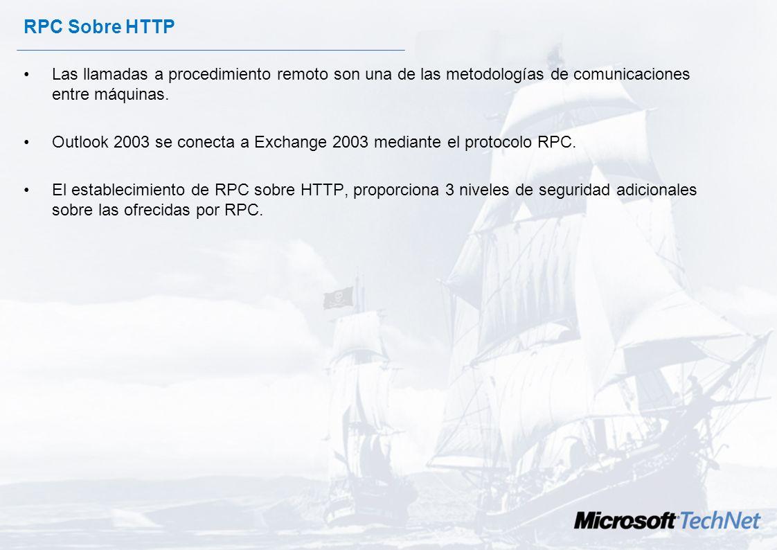 RPC Sobre HTTP Las llamadas a procedimiento remoto son una de las metodologías de comunicaciones entre máquinas.