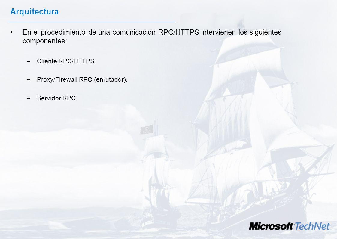 Arquitectura En el procedimiento de una comunicación RPC/HTTPS intervienen los siguientes componentes: