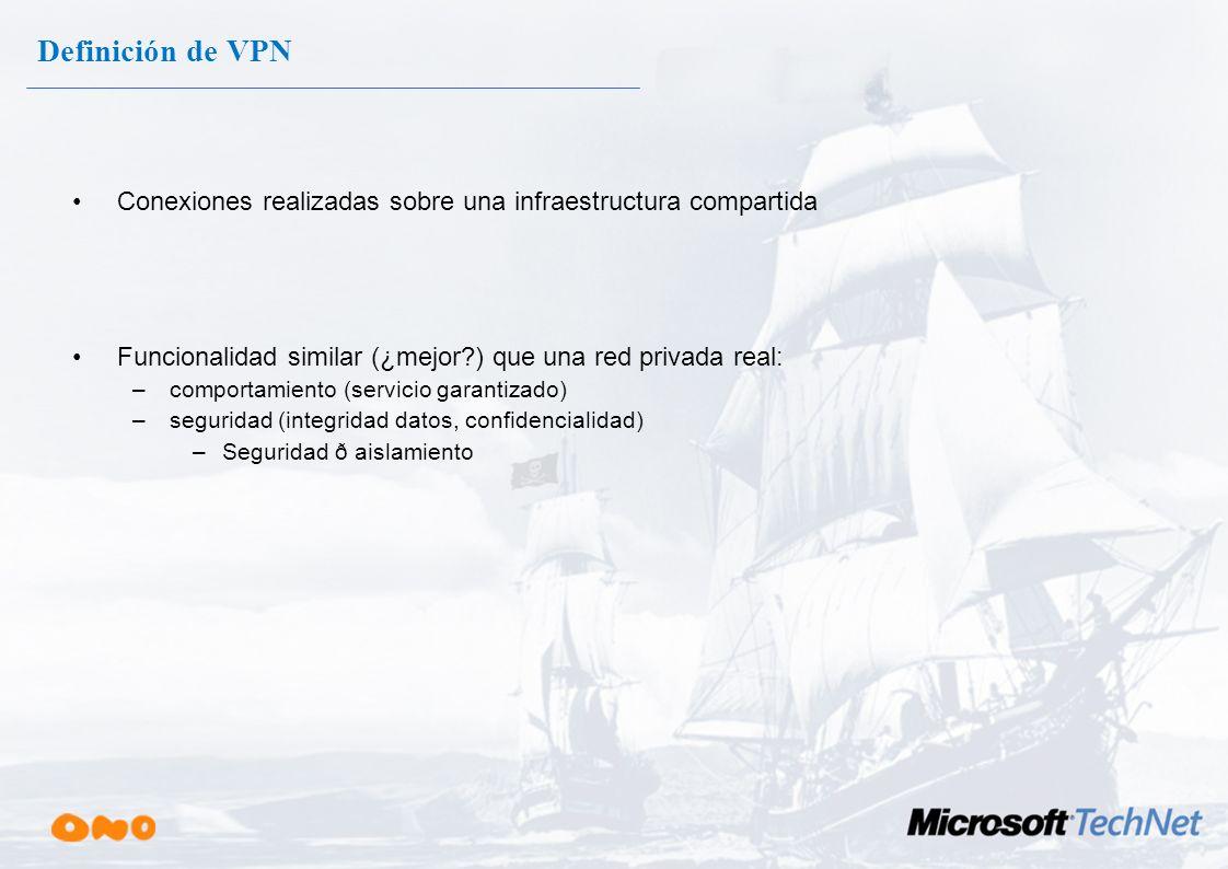 Definición de VPN Conexiones realizadas sobre una infraestructura compartida. Funcionalidad similar (¿mejor ) que una red privada real: