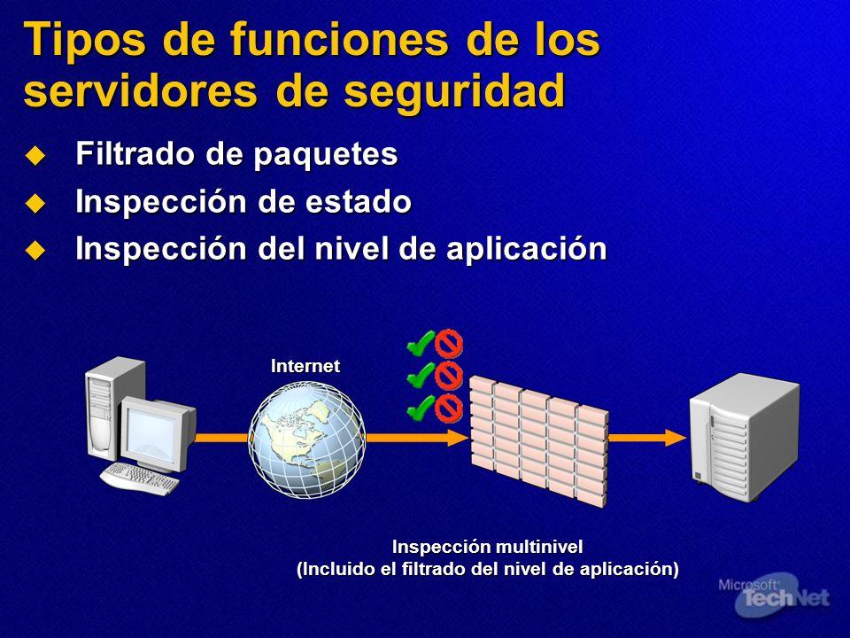 Tipos de funciones de los servidores de seguridad