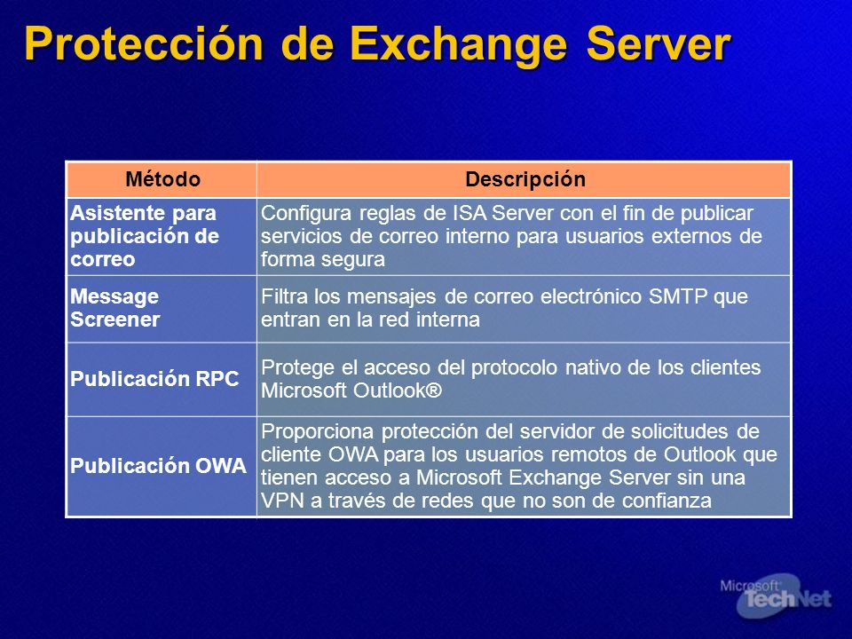 Protección de Exchange Server
