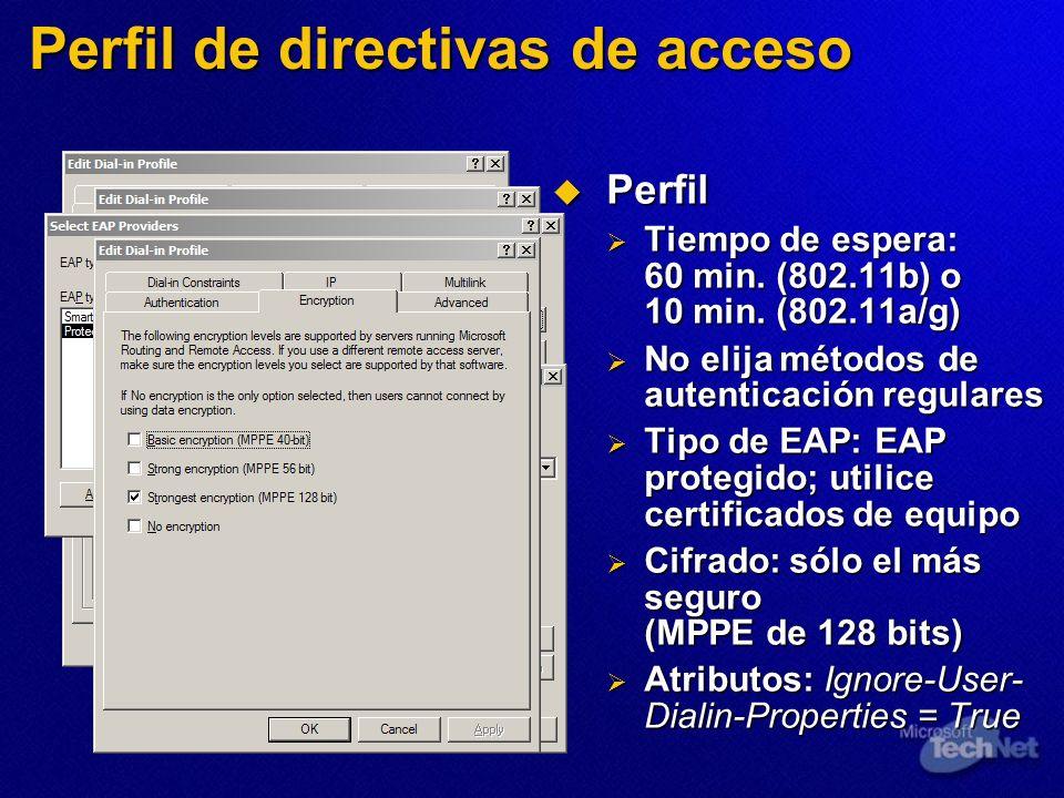 Perfil de directivas de acceso