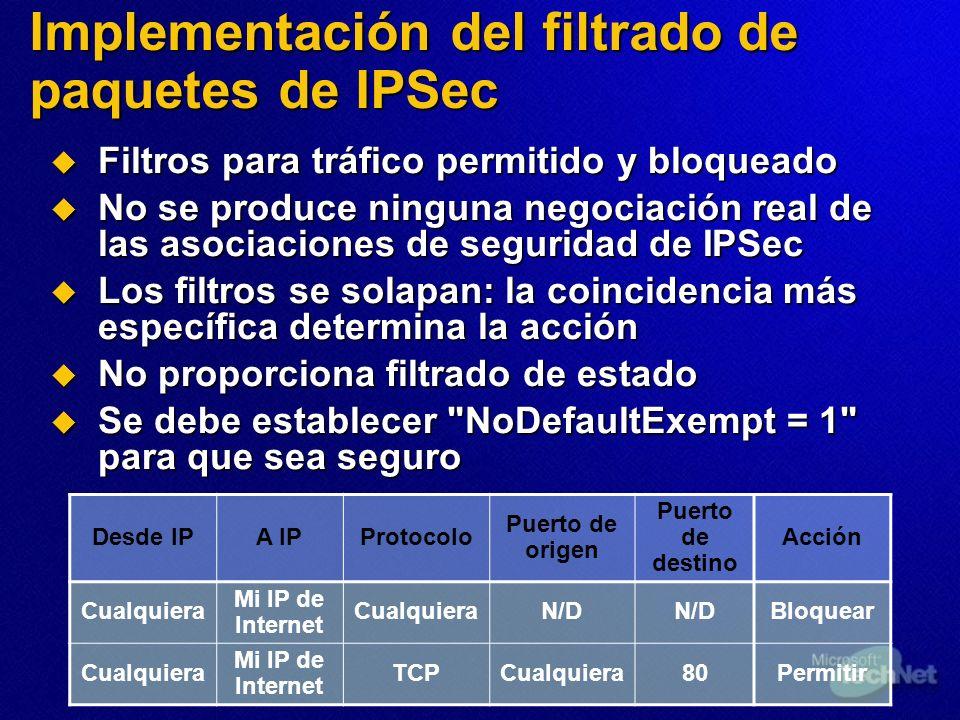 Implementación del filtrado de paquetes de IPSec
