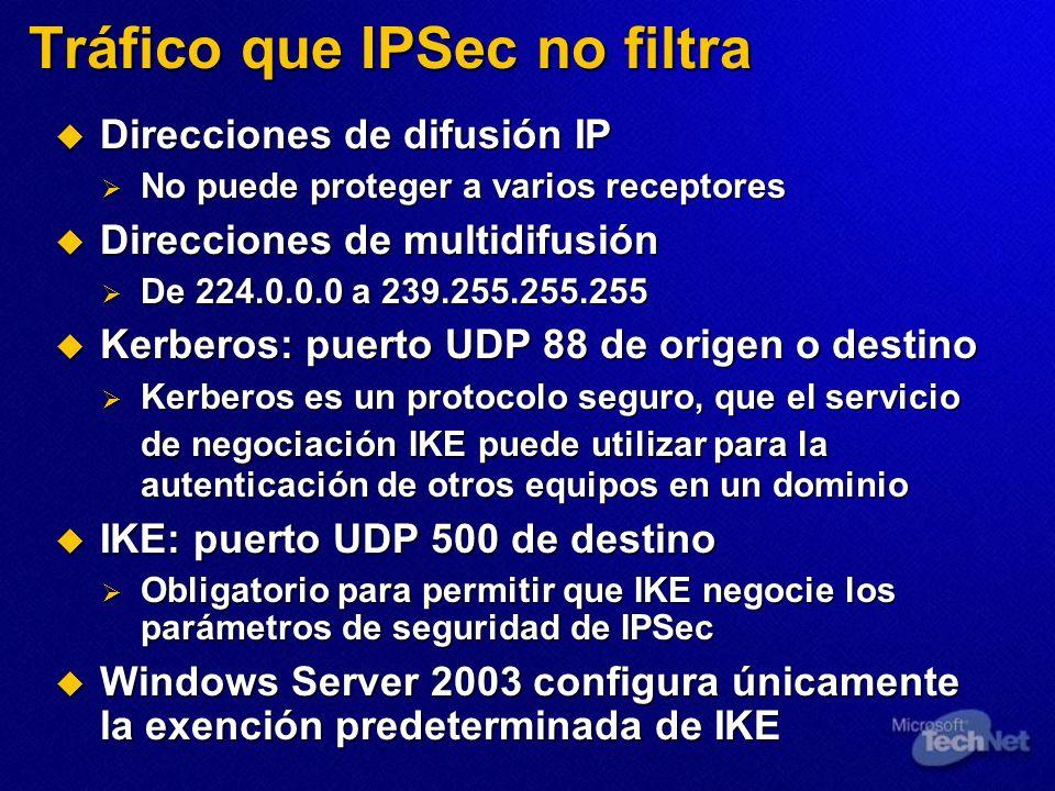 Tráfico que IPSec no filtra