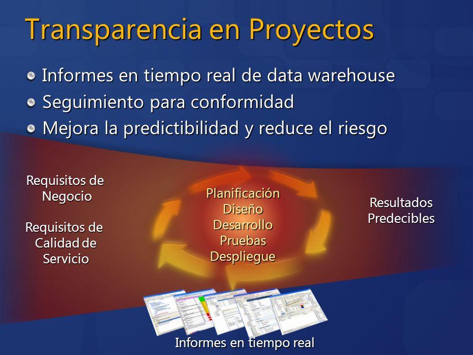 Transparencia en Proyectos