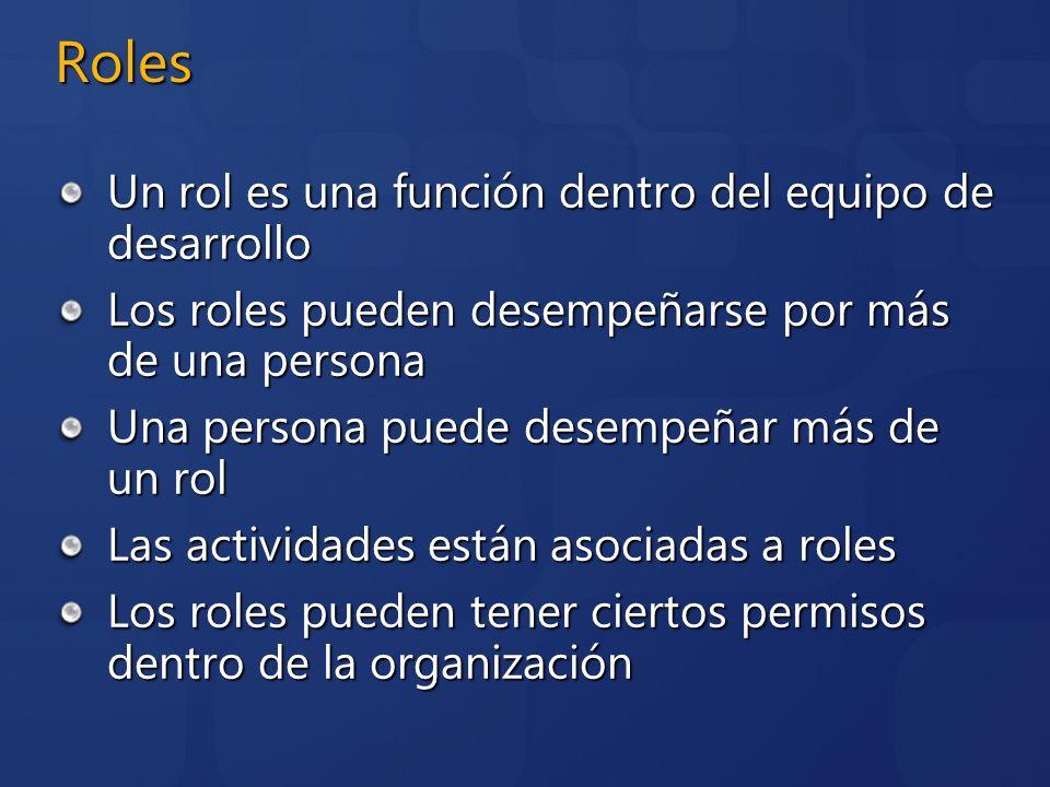 Roles Un rol es una función dentro del equipo de desarrollo