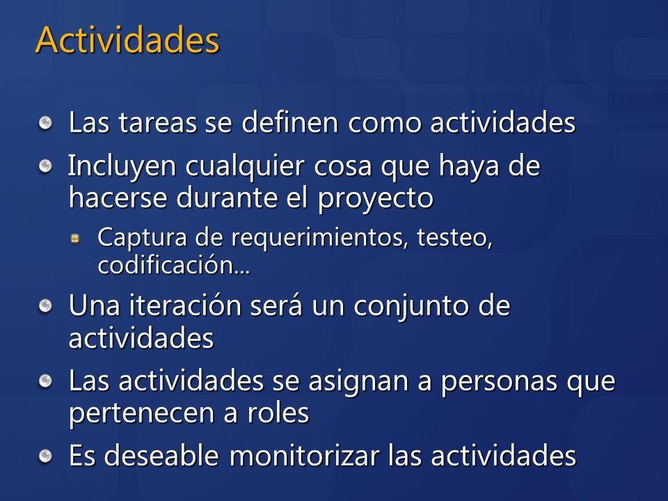 Actividades Las tareas se definen como actividades