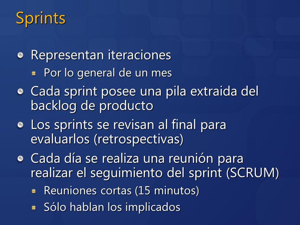 Sprints Representan iteraciones
