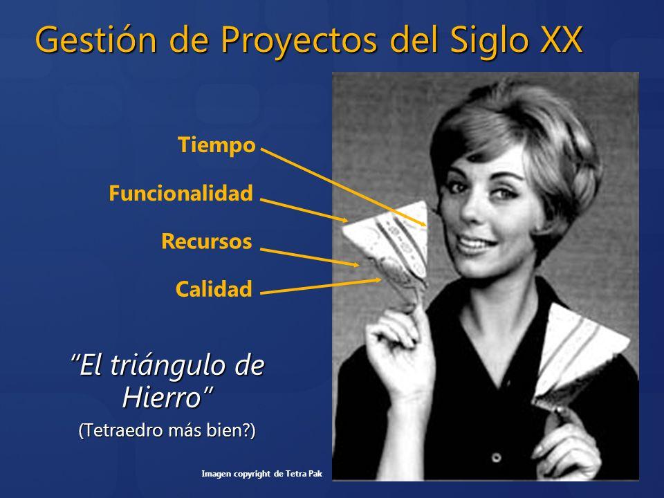 Gestión de Proyectos del Siglo XX