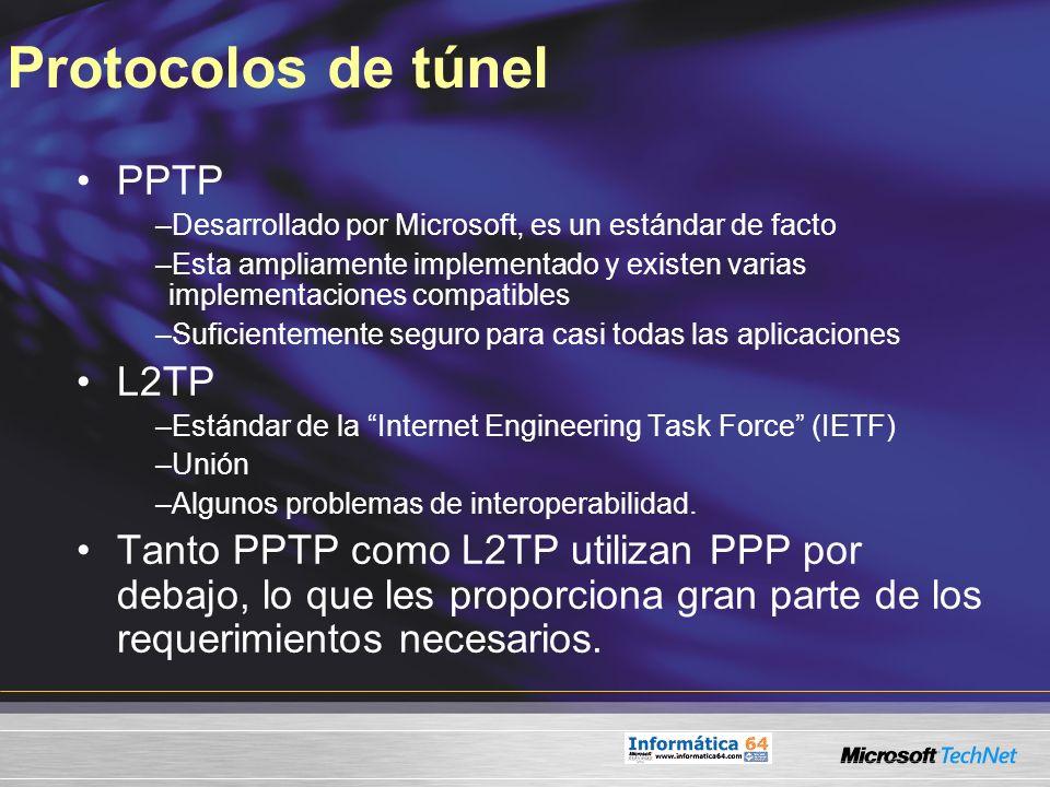 Protocolos de túnel PPTP L2TP