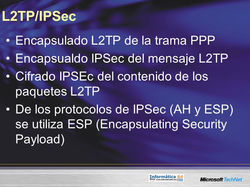 L2TP/IPSec Encapsulado L2TP de la trama PPP