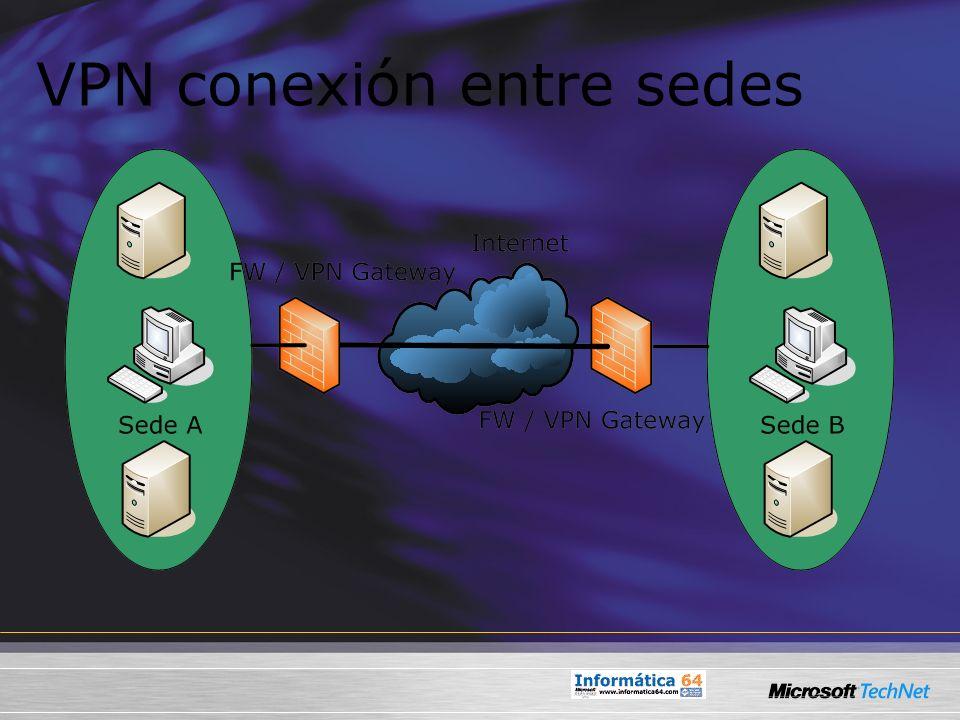 VPN conexión entre sedes