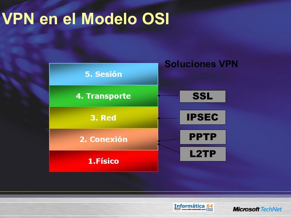 VPN en el Modelo OSI Soluciones VPN SSL IPSEC PPTP L2TP 5. Sesión
