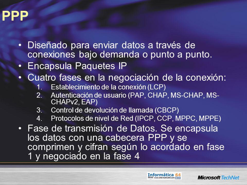 PPP Diseñado para enviar datos a través de conexiones bajo demanda o punto a punto. Encapsula Paquetes IP.