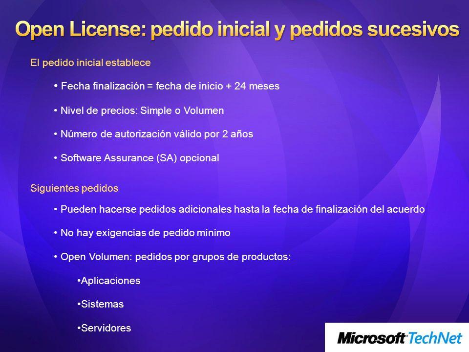 Open License: pedido inicial y pedidos sucesivos