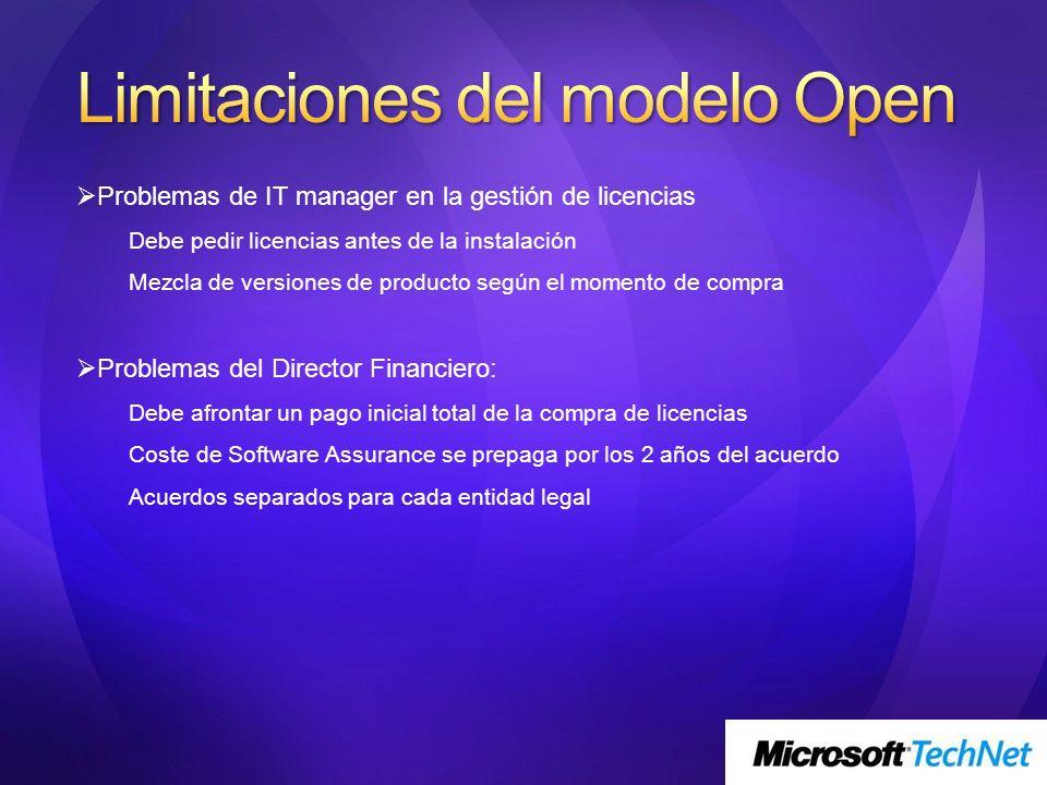 Limitaciones del modelo Open