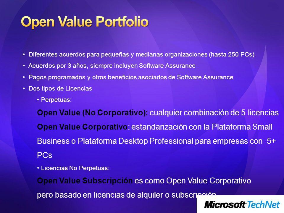 Open Value Portfolio Diferentes acuerdos para pequeñas y medianas organizaciones (hasta 250 PCs)