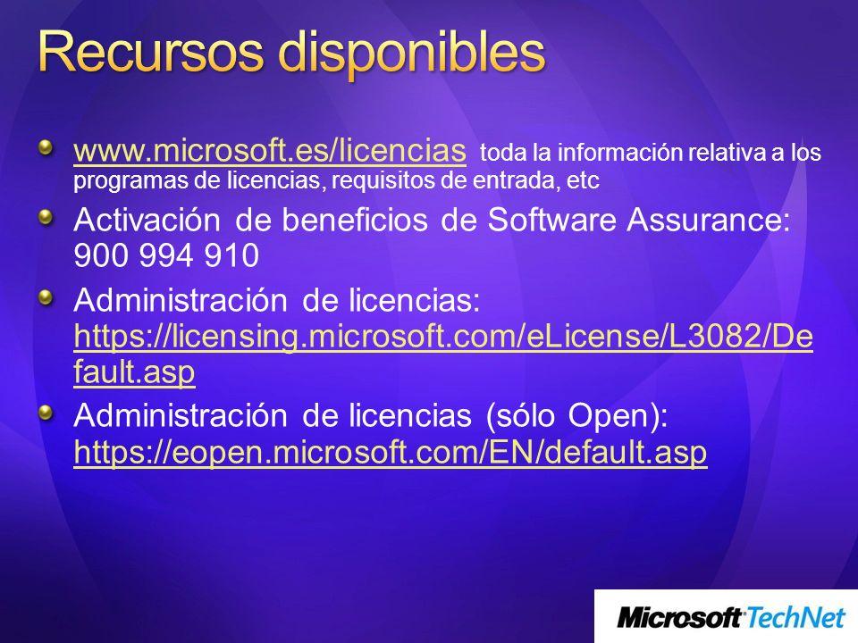 Recursos disponibleswww.microsoft.es/licencias toda la información relativa a los programas de licencias, requisitos de entrada, etc.