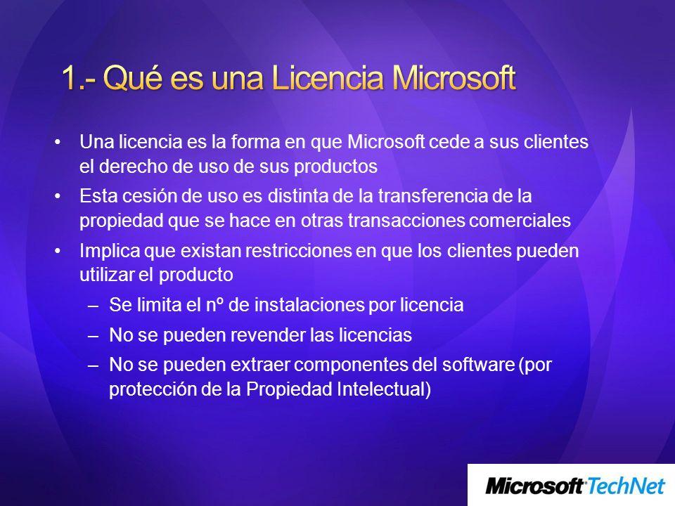1.- Qué es una Licencia Microsoft