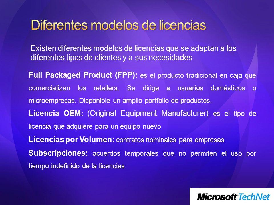 Diferentes modelos de licencias