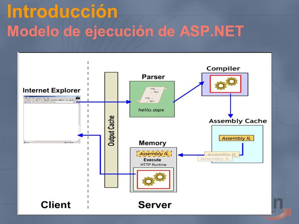 Introducción Modelo de ejecución de ASP.NET