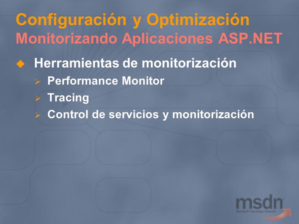 Configuración y Optimización Monitorizando Aplicaciones ASP.NET