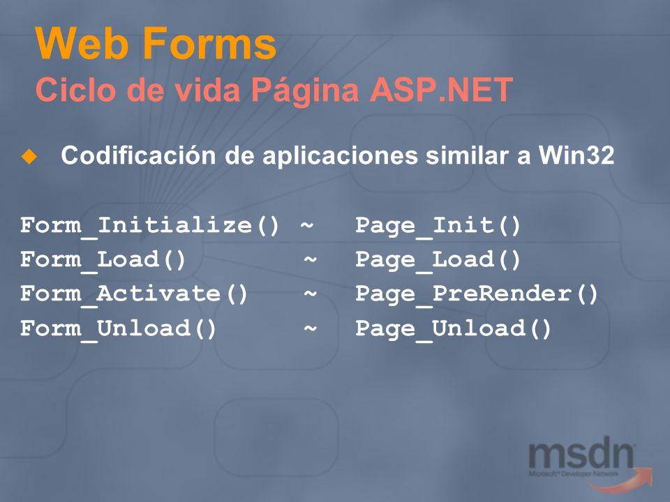 Web Forms Ciclo de vida Página ASP.NET