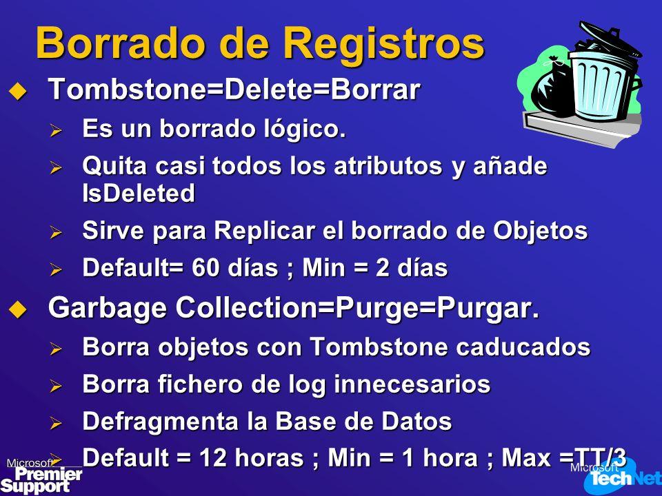Borrado de Registros Tombstone=Delete=Borrar