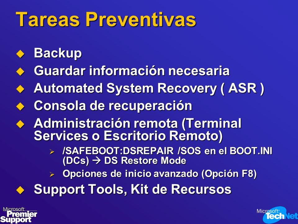 Tareas Preventivas Backup Guardar información necesaria