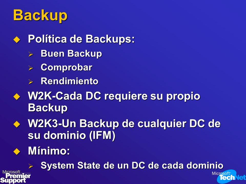 Backup Política de Backups: W2K-Cada DC requiere su propio Backup