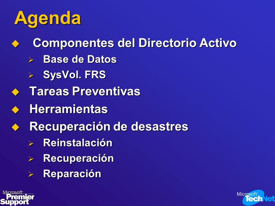 Agenda Componentes del Directorio Activo Tareas Preventivas