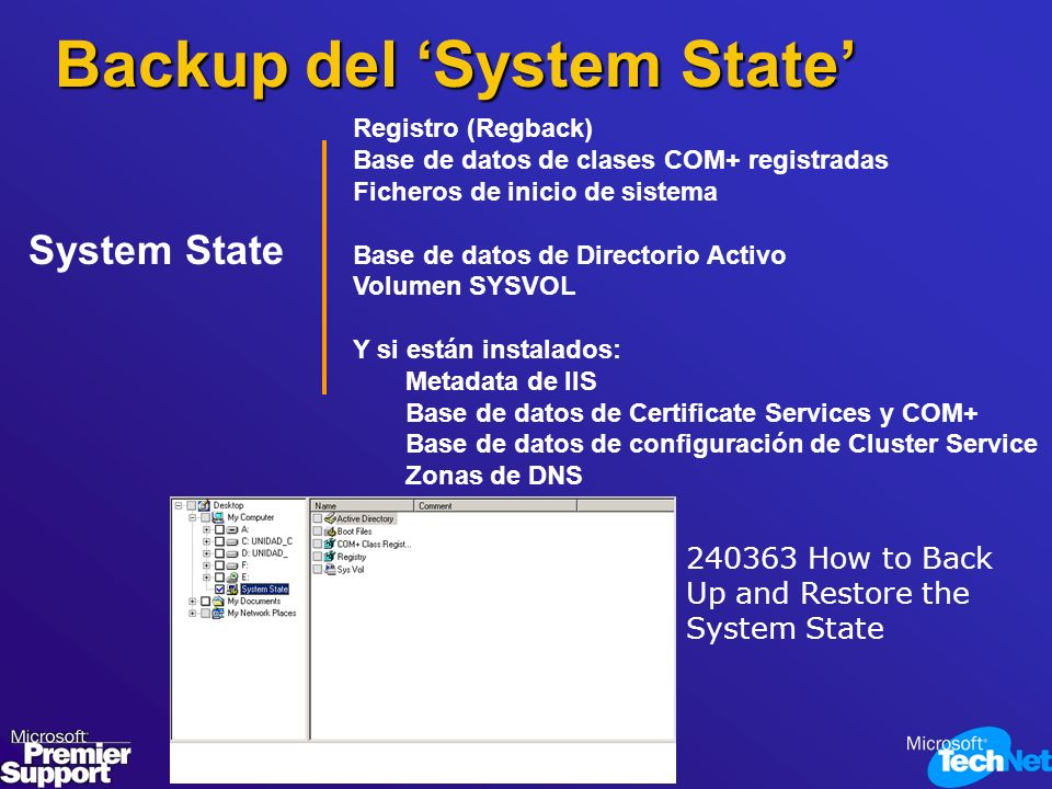 Backup del 'System State'