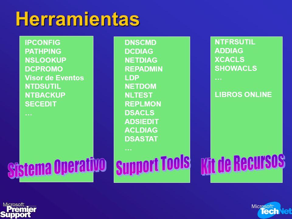 Herramientas Kit de Recursos Support Tools Sistema Operativo IPCONFIG