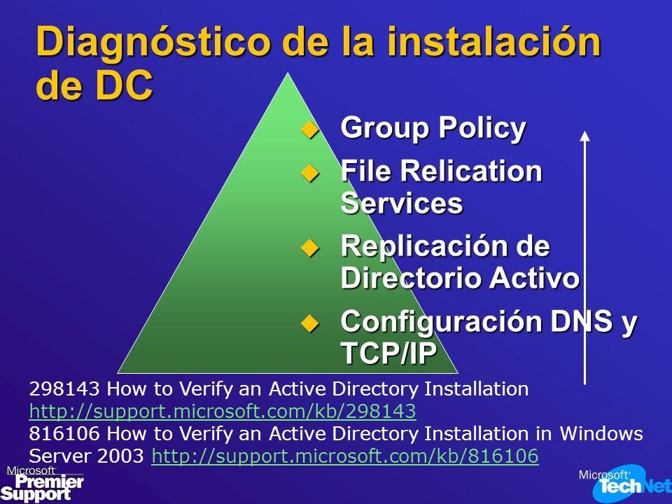 Diagnóstico de la instalación de DC