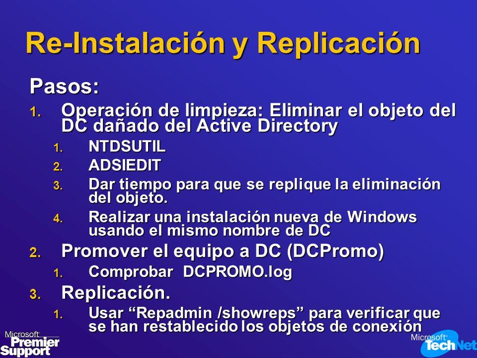 Re-Instalación y Replicación
