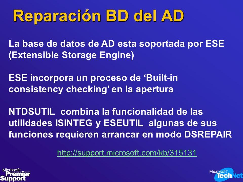 Reparación BD del AD La base de datos de AD esta soportada por ESE (Extensible Storage Engine)