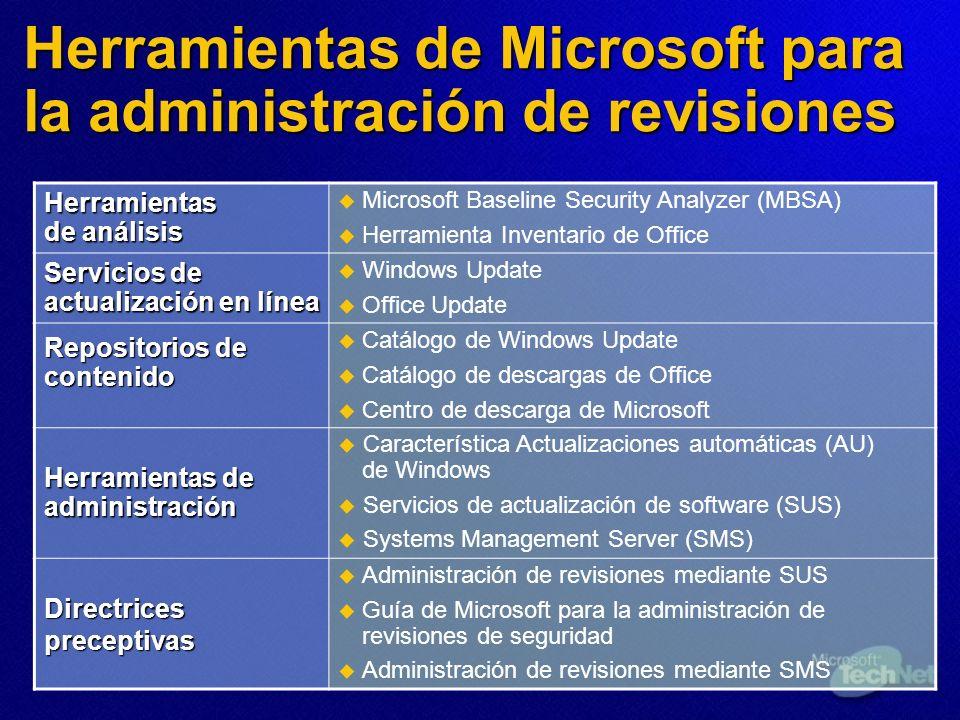 Herramientas de Microsoft para la administración de revisiones