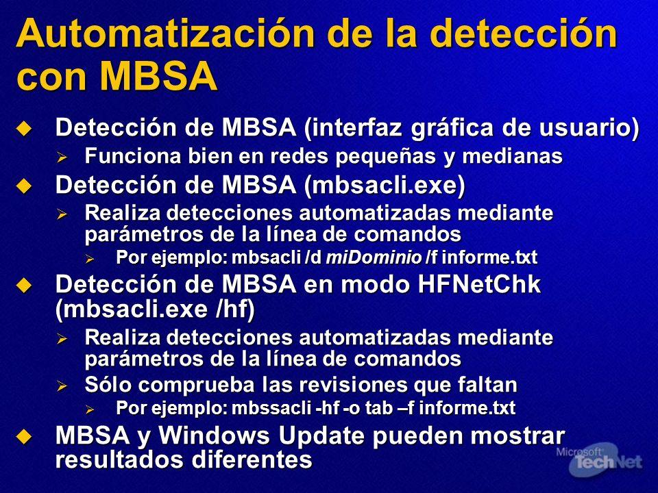 Automatización de la detección con MBSA