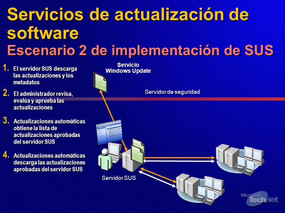 Servicio Windows Update