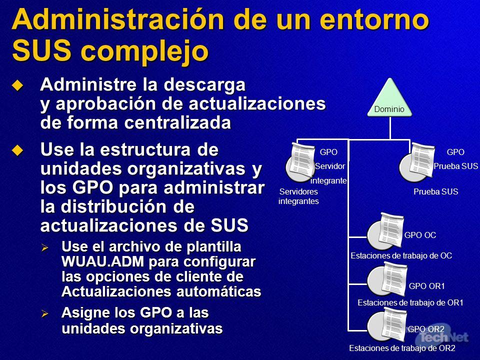 Administración de un entorno SUS complejo