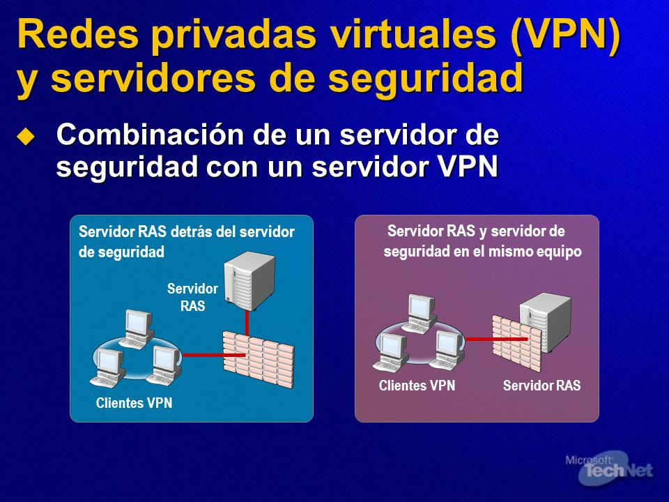 Redes privadas virtuales (VPN) y servidores de seguridad
