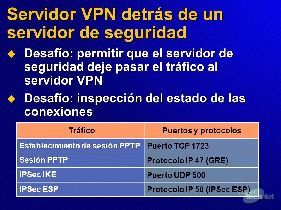 Servidor VPN detrás de un servidor de seguridad