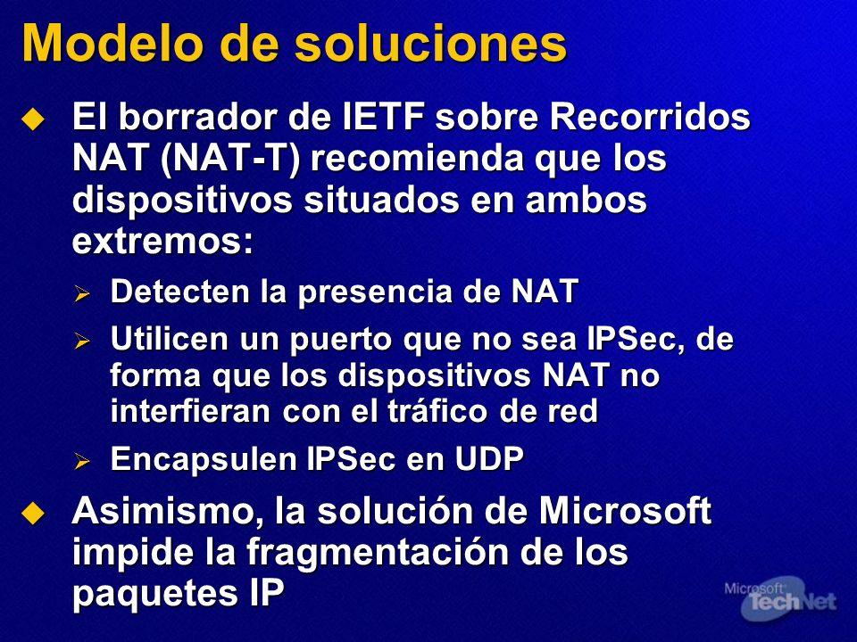 Modelo de soluciones El borrador de IETF sobre Recorridos NAT (NAT-T) recomienda que los dispositivos situados en ambos extremos:
