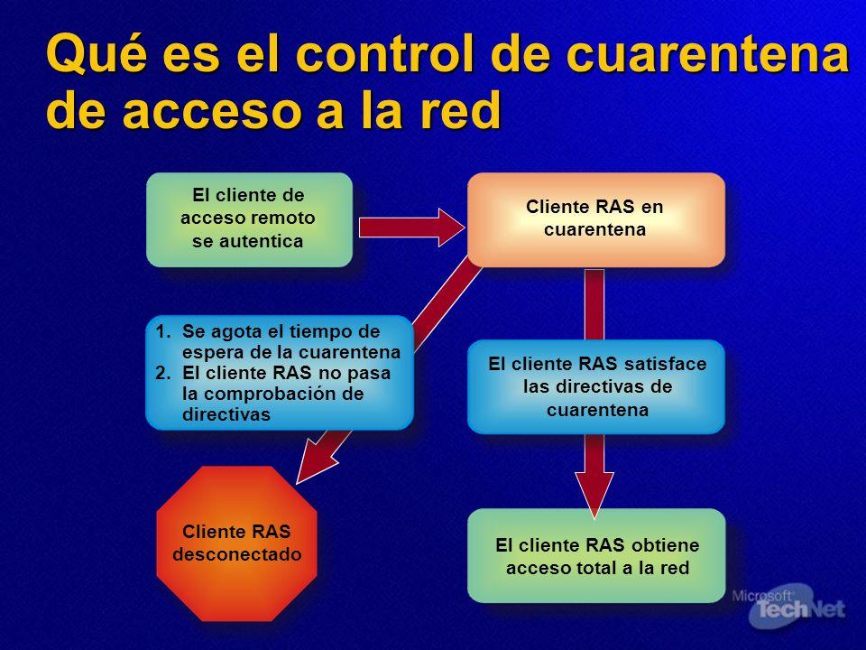 Qué es el control de cuarentena de acceso a la red