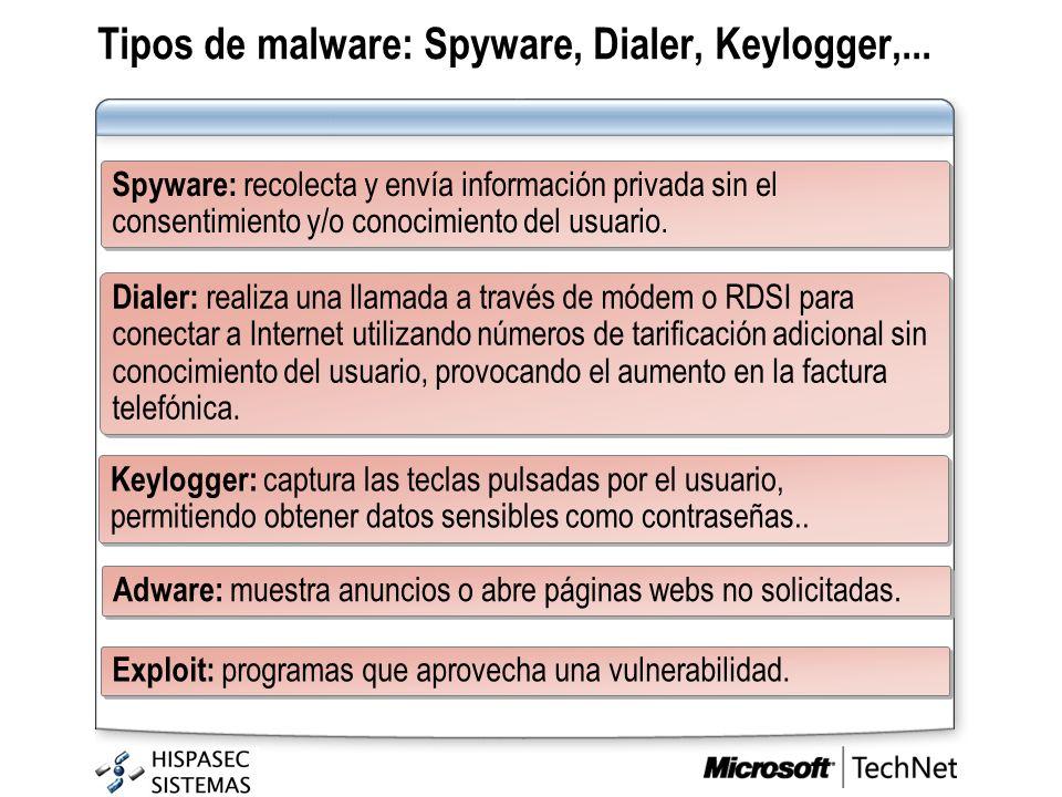 Tipos de malware: Spyware, Dialer, Keylogger,...