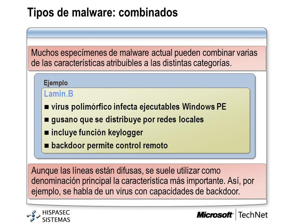 Tipos de malware: combinados