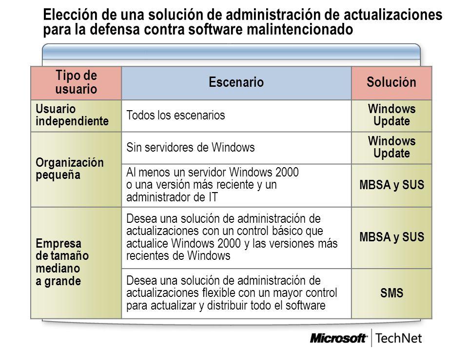 Elección de una solución de administración de actualizaciones para la defensa contra software malintencionado