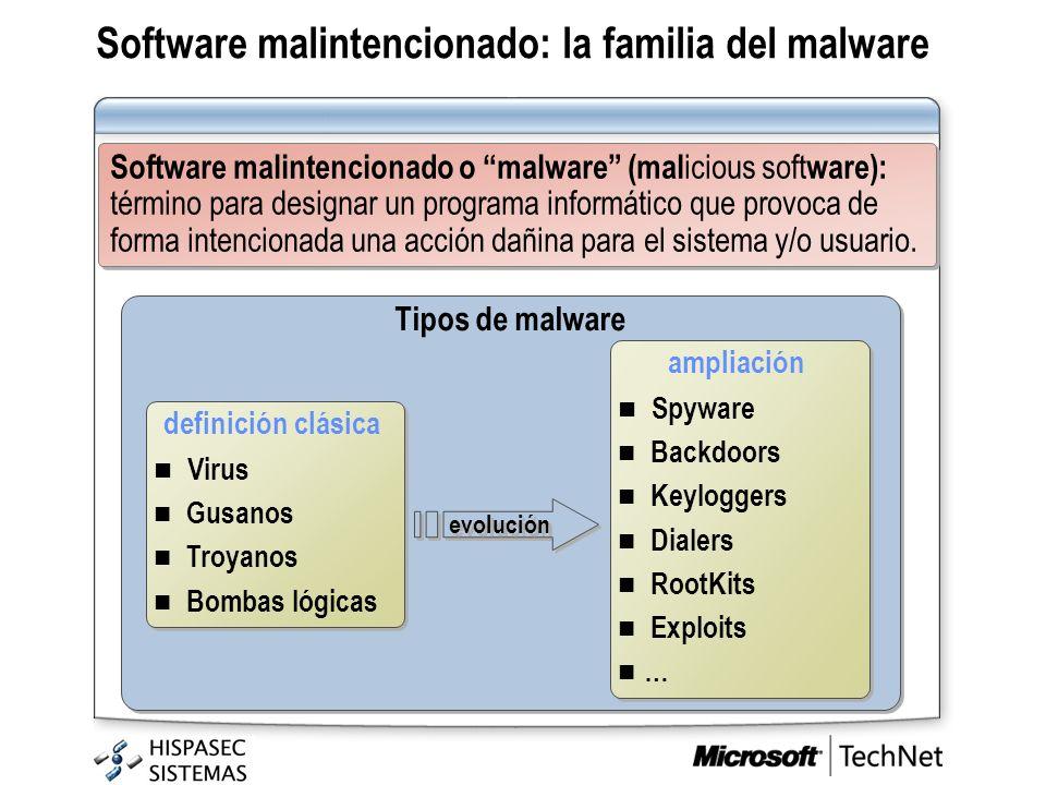 Software malintencionado: la familia del malware