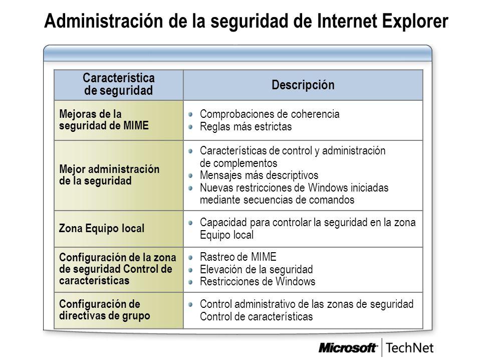 Administración de la seguridad de Internet Explorer